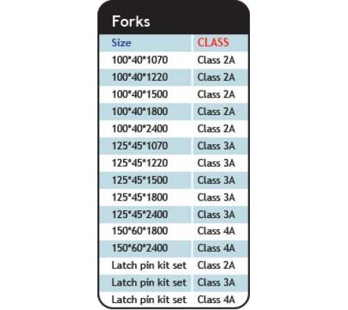 Càng Xe Nâng - Fork