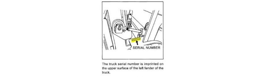 Tìm số khung và số máy trên xe nâng ở đâu ?