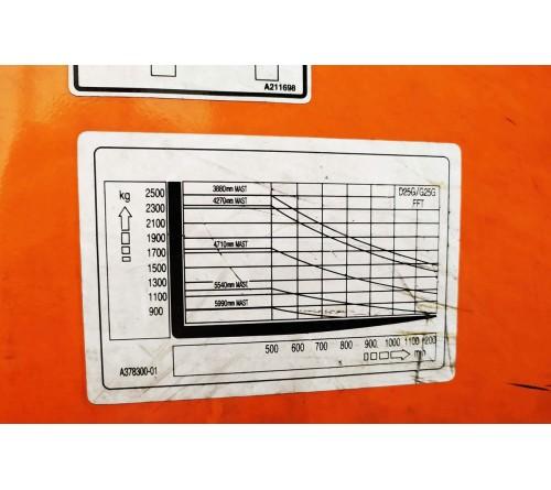 Xe nâng Doosan 2.5 tấn chui công dịch giá - Xe nâng cũ D25GP - 2017 - 518h hoạt động